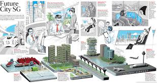 home based design jobs singapore imagining the future what would singapore be like in 2030