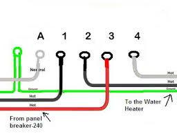 how to wire water heater thermostat u2013 readingrat net