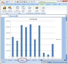 excel dashboard templates the absolute quickest ways to make a new