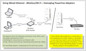 how to install an ethernet jack for a home network u2013 readingrat net