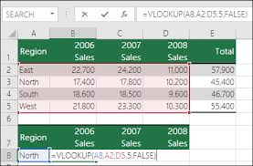 How To Create A Lookup Table In Excel How To Correct A Ref Error Office Support
