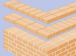 how to plan a garden wall ideas u0026 advice diy at b u0026q