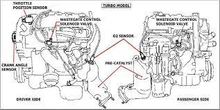 engine diagram z20let wiring diagrams instruction