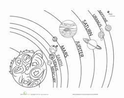 solar system worksheet education com