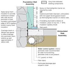 Interior Perimeter Drainage System Spray Foam Extends Down The Inside Of The Foundation Wall To The