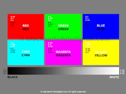 Best Color Codes by Channel Mixer Theory