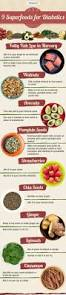 9 superfoods for diabetics that you can add to your diet