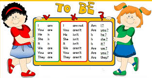 to be simple present tense simple present for verb to be