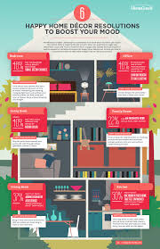 Home Decor Infographic | 6 happy home decor resolutions to boost your mood visual ly