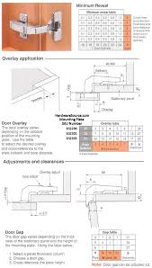 blum bi fold cabinet door hinges imanisr com
