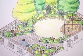 1000 images about garden design plans on pinterest master plan