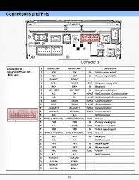 wiring diagram car radio u2013 the wiring diagram u2013 readingrat net