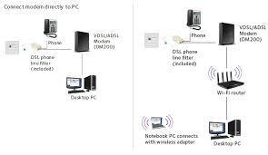 fios home network design dm200 dsl modems routers networking home netgear