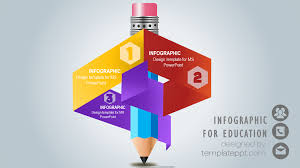 3 loops diagram powerpoint for education animation effects templale