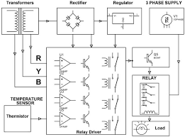 three phase induction motor protection systems and its applications