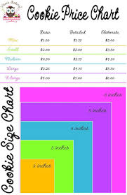 Pricing Spreadsheet Template Top 25 Best Cake Pricing Ideas On Pinterest Cake Serving Chart