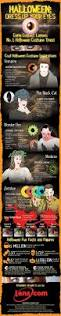 halloween dress up your eyes infographic