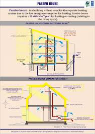 floor plan home design description hills decaro house first jpg