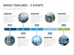 powerpoint timeline template for projects could do one slide per