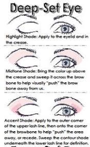deep set eye makeup