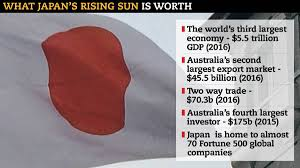 nissan australia job vacancies japan u0027s bouncing back and looking to agribusiness farm online
