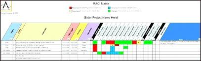 Raci Chart Template Excel Responsibility Matrix Template Excel Chart Rasci Matrix Template