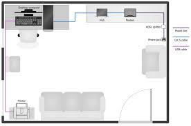 floor plans home network layout floor plans solution conceptdraw