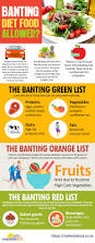 banting diet 101 literally everything you need to know about the