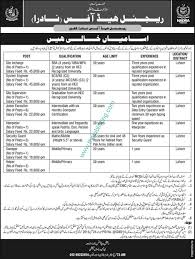 Security Guard Jobs With No Experience Regional Head Office Nadra Jobs In Lahore The Job Listing