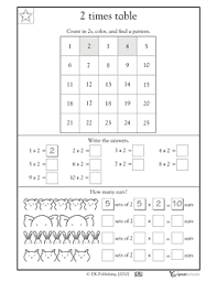 2nd grade 3rd grade math worksheets reading bar graphs times