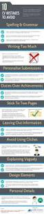 Best Resume Checker by 120 Best 007 A For The Resume Images On Pinterest Resume Tips