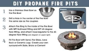 How To Build A Propane Fire Pit Table diy propane fire pits northline express