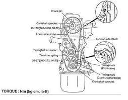 hyundai elantra 2 0 solved timing marks for a hyundai elantra 2006 dieel a fixya