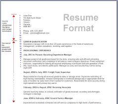 Cv Curriculum Vitae Vs Resume Curriculum Vitae Cv Vs Resume Vs Resume Sample Curriculum Vitae