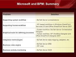 office sharepoint designer 2007 microsoft and bpm a perspective david chappell chappell
