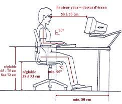 taille bureau dimension bureau meuble sur bureau lepolyglotte