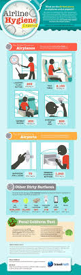 Ohio travel math images Travelmath reveal the dirtiest surfaces on a plane daily mail online jpg