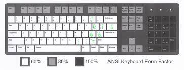 keyboard layout ansi italian and ansi layout deskthority
