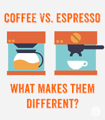 what makes espresso different from brewed coffee kitchn