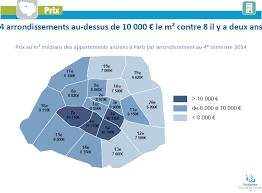 prix immobilier chambre des notaires marché immobilier à en 2014 les 10 points à retenir