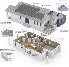 zero energy home plans scintillating energy efficient green house plans ideas ideas