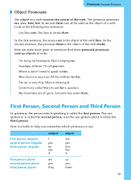 basic english grammar 2