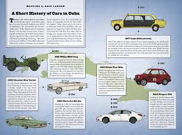 history of cars mapping a history of cars in cuba vqr