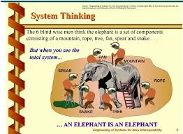 Blind Man And Elephant Herding Cats The Fallacy Of The Blind Men And The Elephant Metaphor