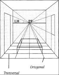 comment dessiner une chambre dessiner une en perspective frontale solutions pour la