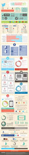 1014 best infographics images on pinterest digital marketing