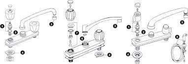 price pfister kitchen faucet repair parts imposing stunning kitchen faucet repair sterling two handle
