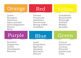 home design personality quiz color personality quiz personality color home design