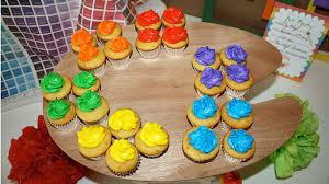 art party ideas for kids palette mini cupcakes pbs parents pbs