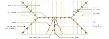 Hip Roof Measurements Slope And Skew Calculator
